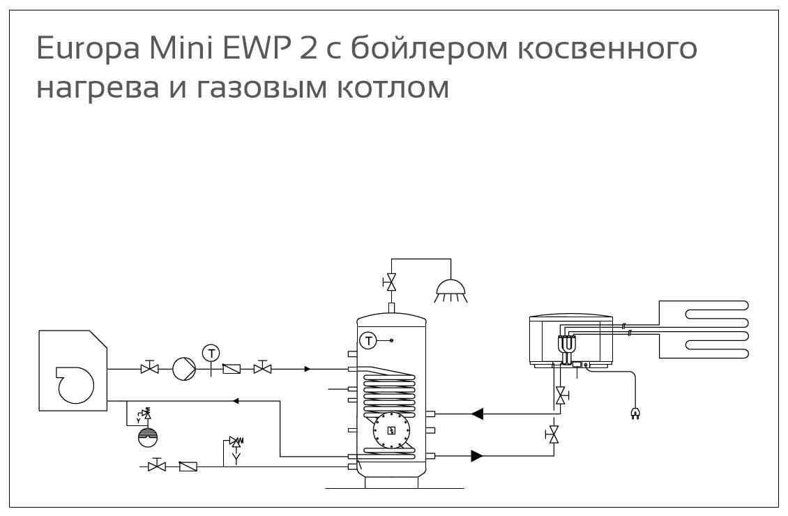 europa mini iwp. Black Bedroom Furniture Sets. Home Design Ideas
