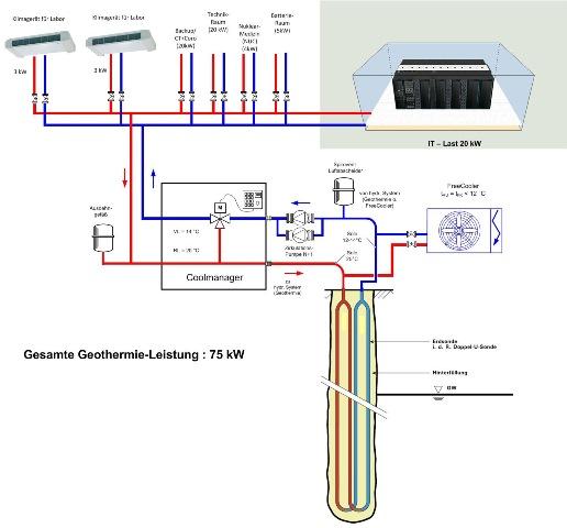 Dry cooler в схеме можно